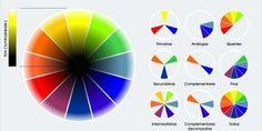 """<div class=""""at-above-post addthis_tool"""" data-url=""""http://44arquitetura.com.br/2017/01/harmonia-das-cores/""""></div>[facebook][tweet][digg][Google][pinterest][follow id=""""44arquitetura"""" ] Para nós da arquitetura é importante estar ciente dessas informações, de forma simples e objetiva, confira este infográfico que mostrará o básico da harmonização de cores. Créditos na imagem.<!-- AddThis Adva..."""
