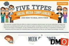 5 Types Of Social Media Complainers  Read full story Here>>>http://goo.gl/bliaf0