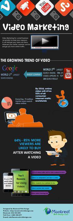 Video Marketing for Business via @angela4design
