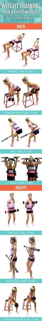 Back & Biceps (ConfidenceKini Challenge) – 4/20 – Lauren Gleisberg