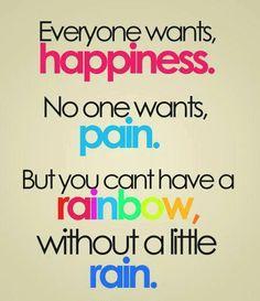 Happiness(: