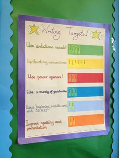 Writing targets board, using post-it note tabs with the children's names that can be changed weekly/fortnightly/termly once a target has been achieved! :)