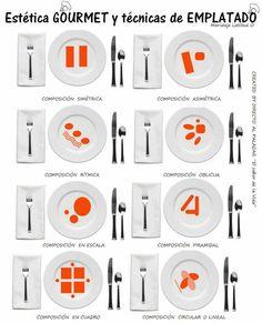 Muchos cocineros, estudiantes y amantes de la gastronomía, buscan día a día en Internet, nuevas formas de inspiración para sus montajes de platos gourmet. Es por eso, que os he querido ayudar un po…
