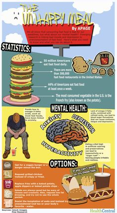We all know that regularly consuming fast food is bad for our waistlines and physical health, but less known are the mental health hazards.