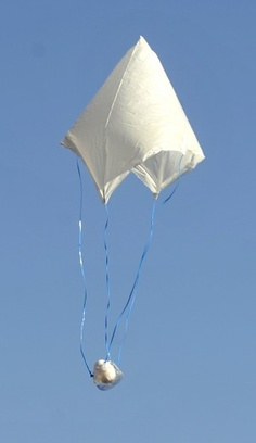 the egg parachute experiment is a clasic that teaches student the concept of surface area, air resistance, and deceleration
