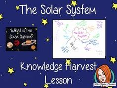 The Solar System Space Knowledge Harvest Lesson Primary Science, Science Curriculum, Science Resources, Elementary Science, Middle School Science, Science Lessons, Teaching Science, Science Activities, Classroom Activities