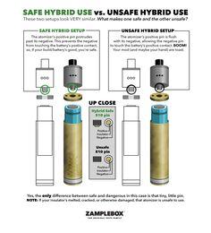 A hybrid vaping devices have direct connection to the battery. With certain atomizers these devices can be dangerous, but there are safe ways to use these.