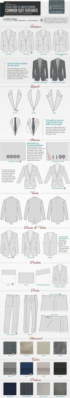 Visual Guide to understanding common suit features. (Buttons, lapels, sleeves, vents, darts & vests, pockets, pants, material, color, pattern) #menssuit