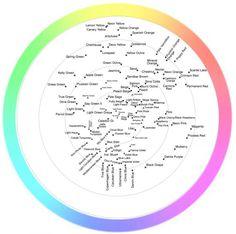Visual Complements Prismacolor Pencils as a Visual Wheel - WetCanvas
