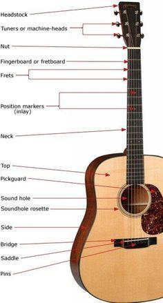 Learn Acoustic Guitar, Guitar Chords Beginner, Guitar Chords For Songs, Learn To Play Guitar, Guitar Tips, Music Guitar, Playing Guitar, Acoustic Guitars, Learn Guitar Beginner