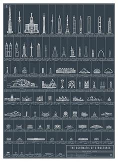 Os grandes feitos da arquitetura
