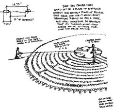 I Like This - How to lay out a labyrinth