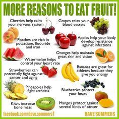 Reasons to eat fruit!