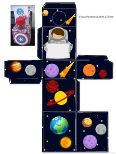 Encouraging your child with DIY solar system crafts, activities and decorations would be a great way to help them explore. With various grade and project on solar system for class here are some ideas.