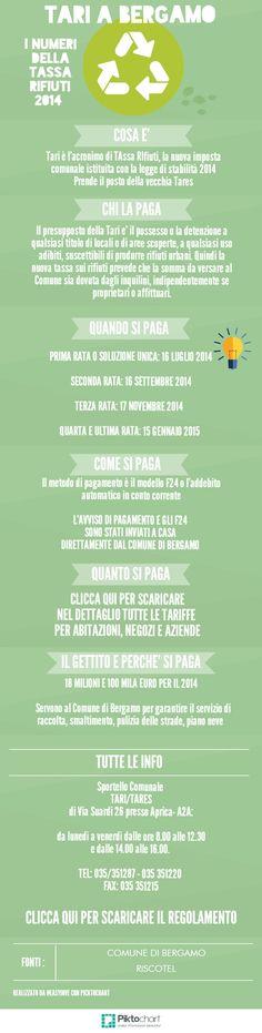 Occhio alle scadenze: mercoledì 16 luglio è l'ultimo giorno disponibile per pagare la tassa rifiuti del Comune di Bergamo. L'avviso e i bollettini F24 sono stati spediti a casa nelle scorse settimane dagli uffici dell'amministrazione comunale. La Tari (da non confondere con la Tasi, la cui scadenza è fissata al 16 ottobre 2014) è l'acronimo di TAssa RIfiuti, la nuova imposta comunale istituita con la legge di stabilità 2014.