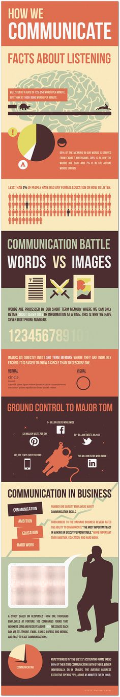 Pictures are really worth a thousand words, and more listening facts....#communication #PR