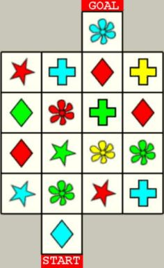 The rules are: Begin on the blue diamond and make a series of moves that will take you to the blue flower. Each move can be for any distance, either horizontally or vertically, but the square at the end of the move must have an object with the same shape or the same color as the object at the start of the move. The solution to this maze actually uses lots of U-turns.