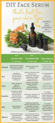 See our web site for additional information on Healthy Skin Cream. It is a superb place to find out more. Easy DIY Face Serum with Essential Oil -- recipe can be customized for your skin type {dry, acne, sensitive, oily, mature} Anti Aging Skin Care, Natural Skin Care, Natural Beauty, Natural Face, Natural Oils, Essential Oils For Face, Aloe Vera, Skin Care Routine For 20s, Skincare Routine