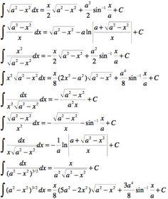 Anote todas as suas fórmulas no início do teste.