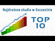 Studia Szczecin - TOP 10 - Najdroższe studia w Szczecinie 2016.