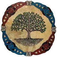 Astral Aromas: O Poder da Visualização e o Símbolo da Árvore de C...