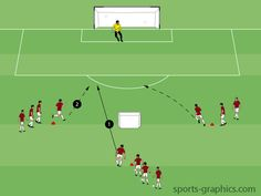 2v1 pick a side is a simple finishing drill that gives players an opportunity to work on delivering quality through passes and shooting.