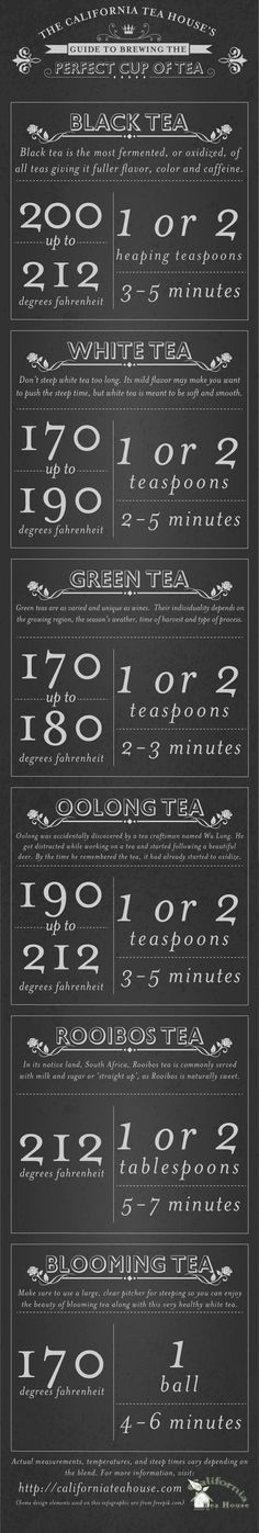 California Tea House& Guide to Brewing the Perfect Cup of Tea Infographic Tea Recipes, Pizza Recipes, Fall Recipes, Infographic Examples, Happy Tea, Tea Blog, Perfect Cup Of Tea, Superfood Recipes, Fitness Diet