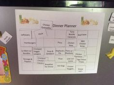 Save Money, Time and Stress with Menu Planning - Gardening Jones' Recipe Box