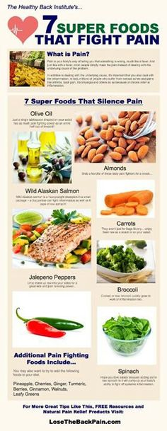 Super Foods that fight pain.