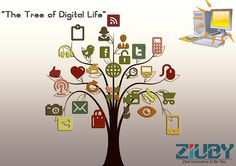 Ziuby-The tree of Digital Life