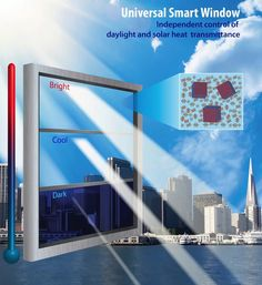 No More Curtains! Smart Glass Blocks Light on Command - Smart House - Ideas of Smart House - Amazing. My friend and I were just talk about how cool it would be if this existed: No More Curtains! Smart Glass Blocks Light on Command Home Design, Alternative Energie, Smart Glass, Smart Home Technology, Latest Technology, Technology News, Home Automation System, Home Gadgets, Cooking Gadgets