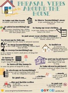 Phrasal verbs around the house #learnenglish