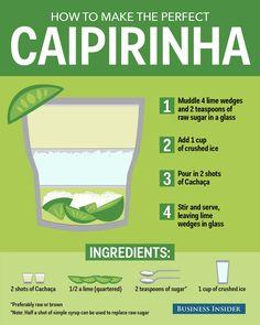 Caipirinha cocktail graphic