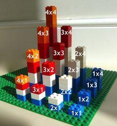 Multiplikationsturm Mathe Lego, bauen, Multiplikation, mal rechnen, multiplizieren, Türme, Turm, praktisch, veranschaulichen, Klasse 2 3, Platte Mehr