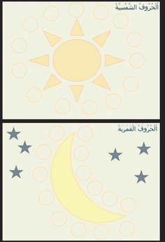 Name Tag Templates, Write Arabic, Alphabet Arabe, Cartoon Sun, Learn Arabic Online, Arabic Alphabet For Kids, Arabic Language, Learning Arabic, Kids Education