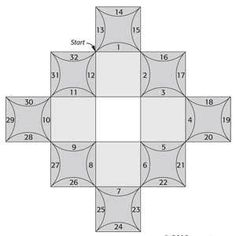 OVERLAPPING CIRCLES QUILTING PATH DIAGRAMS: FREE download showing continuous…