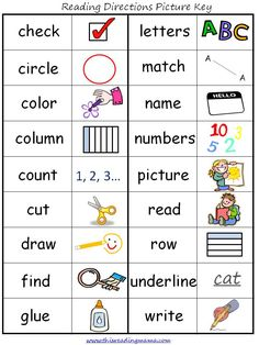 Reading Directions Picture Key- great for helping kids independently read directions on worksheets. Free!