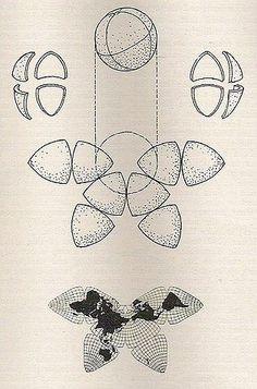 Butterfly map