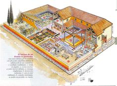 ancient domus two story Ancient Roman Houses, Ancient Rome, Ancient History, Ancient Greek, Roman Architecture, Historical Architecture, Ancient Architecture, Rome Buildings, Ancient Buildings