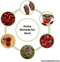 Our Cyrcle of Home-Remedies!