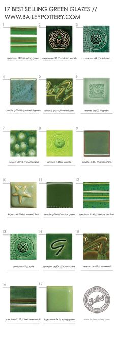 Tried and True Green Glazes for Ceramics    By Lyla Arenfeld for Bailey Pottery Equipment
