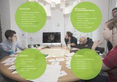 CORPORATE CULTURE. Unser Buch | SHORT CUTS GmbH design + kommunikation