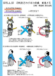 Samurai Guide: How to Wear a Sword Samurai Weapons, Samurai Armor, Kendo, Pose Reference, Drawing Reference, How To Draw Weapons, Sword Poses, Manga Drawing Tutorials, Fighting Poses