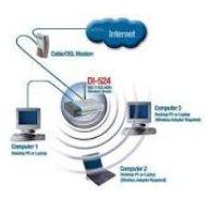 http://telekito.com/modem-wireless/ #computers #review #electronics #consumer #telekito