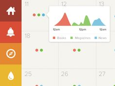 Calendar Stats UI found on Dribbble. Really like the color scheme.