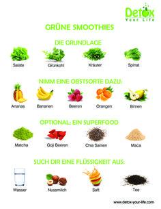 Sind grüne Smoothies gesund? Wie macht man grüne Smoothies?