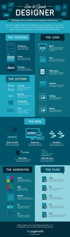 This infographic defines several web design terms. The jargon of web design is not at all similar to traditional art, because the two styles of art are completely different. Layout Design, Graphisches Design, Graphic Design Tips, Tool Design, Graphic Design Inspiration, How To Design, Graphic Designers, Web Design Tips, Freelance Graphic Design