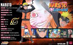 Foto Naruto Shippuden Terbaru 2014 | Info Terkini kali ini saya mau berbagi koleksi Foto Naruto Shippuden di Tahun 2014. Untuk kamu yang ...