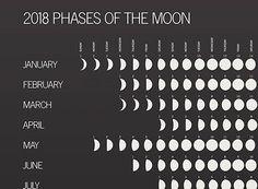 Moon calendar 2018. Astrological Moon Phases and Lunar days. | s