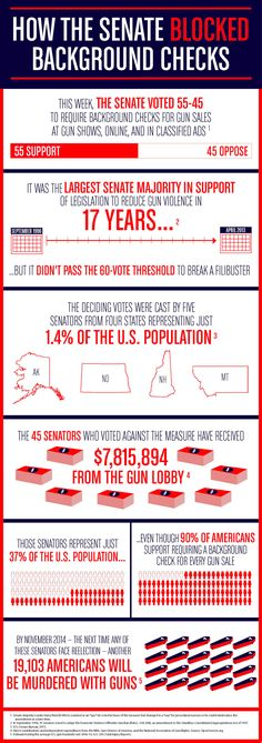 You Will Not Believe What It Cost The NRA To Make Sure Background Checks Got Killed